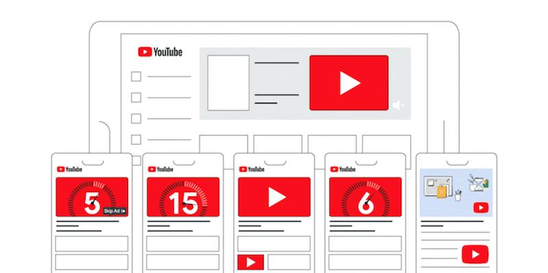 formatos publicitarios youtube ads